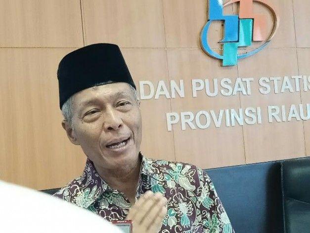 Penduduk Miskin Riau Menurun